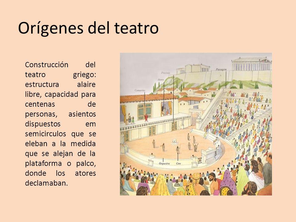 Orígenes del teatro Construcción del teatro griego: estructura alaire libre, capacidad para centenas de personas, asientos dispuestos em semicirculos