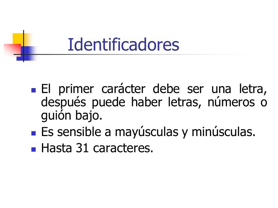 Identificadores El primer carácter debe ser una letra, después puede haber letras, números o guión bajo. Es sensible a mayúsculas y minúsculas. Hasta