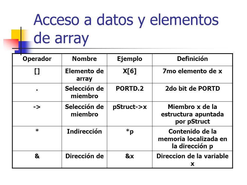 Acceso a datos y elementos de array OperadorNombreEjemploDefinición []Elemento de array X[6]7mo elemento de x.Selección de miembro PORTD.22do bit de P