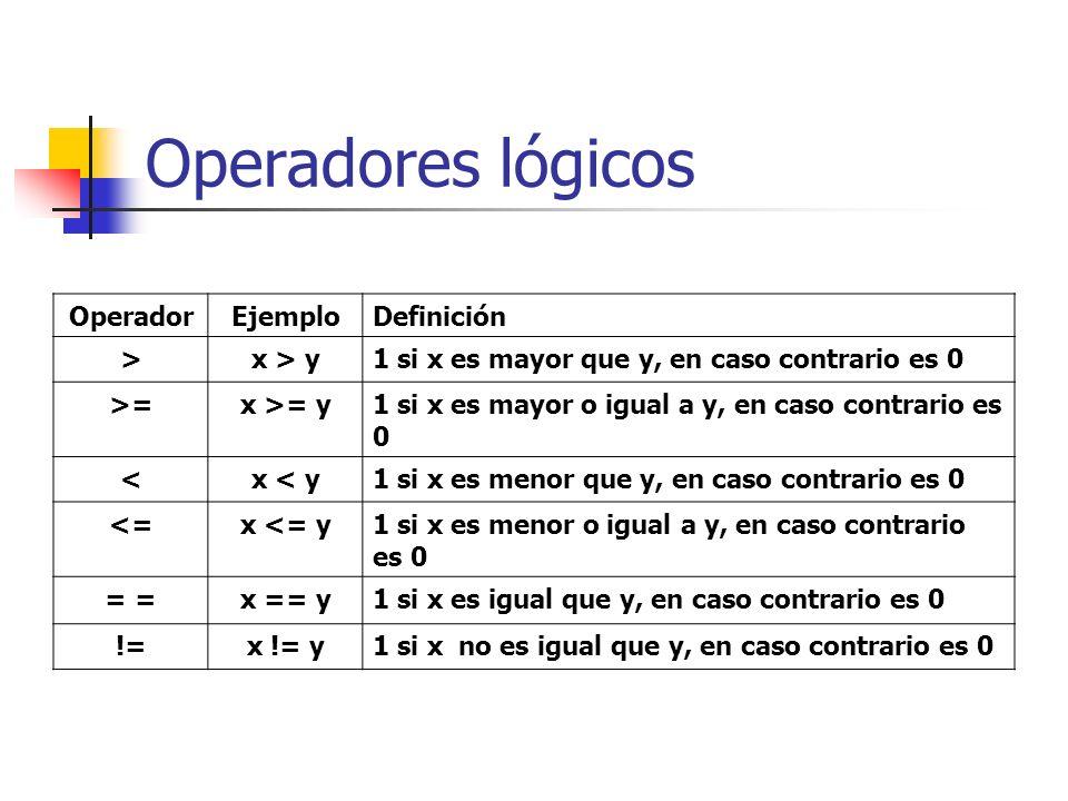 OperadorEjemploDefinición >x > y1 si x es mayor que y, en caso contrario es 0 >=x >= y1 si x es mayor o igual a y, en caso contrario es 0 <x < y1 si x