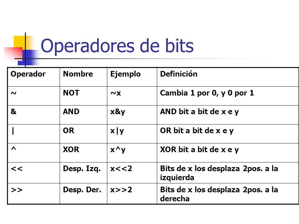 Operadores de bits OperadorNombreEjemploDefinición ~NOT~xCambia 1 por 0, y 0 por 1 &ANDx&yAND bit a bit de x e y |ORx|yOR bit a bit de x e y ^XORx^yXO
