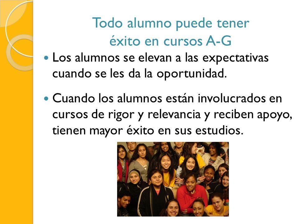 Todo alumno puede tener éxito en cursos A-G Los alumnos se elevan a las expectativas cuando se les da la oportunidad.