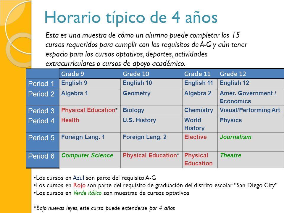 Horario típico de 4 años Esta es una muestra de cómo un alumno puede completar los 15 cursos requeridos para cumplir con los requisitos de A-G y aún t