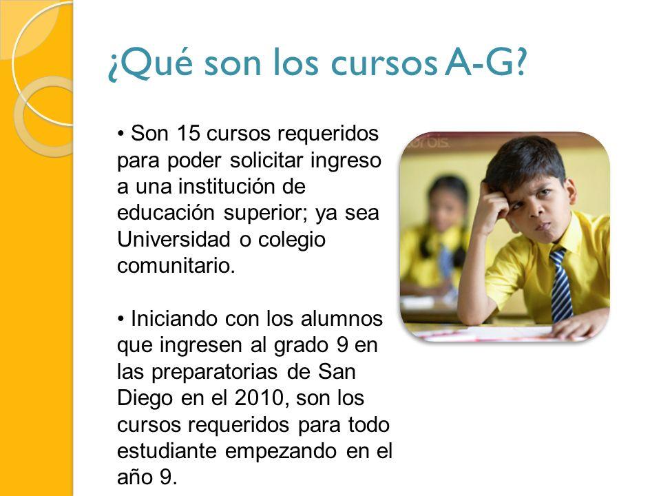 ¿Qué son los cursos A-G? Son 15 cursos requeridos para poder solicitar ingreso a una institución de educación superior; ya sea Universidad o colegio c