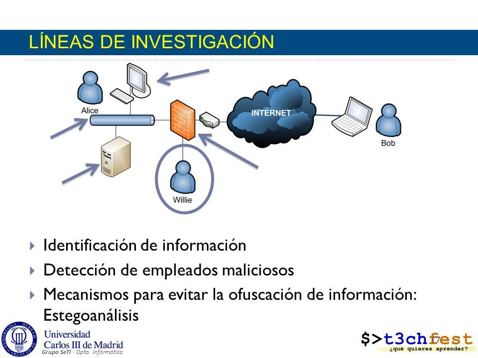 Grupo SeTI · Dpto. Informática Identificación de información Detección de empleados maliciosos Mecanismos para evitar la ofuscación de información: Es
