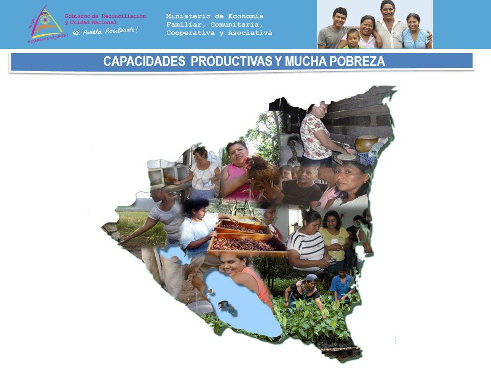 FAMILIAS POBRES RURALES Con patio Sin tierra Con tierra sin ganado Con tierra y ganado Nota: 75% de los hogares pobres en Nicaragua están en las áreas rurales y se estima su número en 360,000.