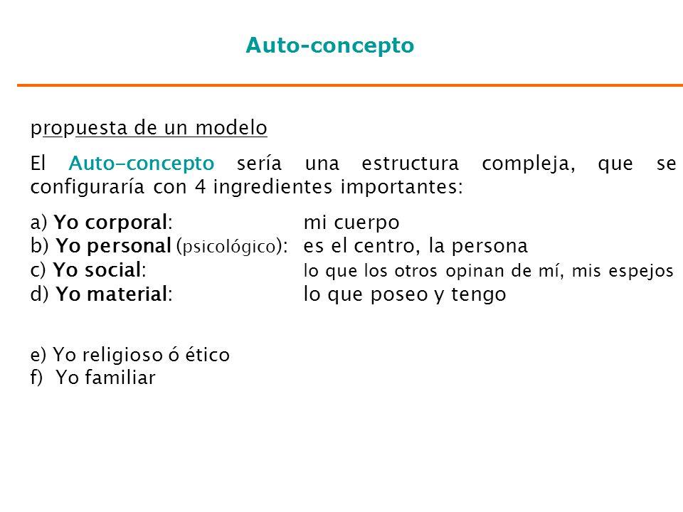 Auto-concepto propuesta de un modelo El Auto-concepto sería una estructura compleja, que se configuraría con 4 ingredientes importantes: a) Yo corpora