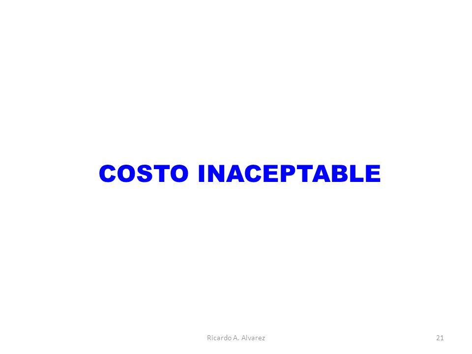 COSTO INACEPTABLE Ricardo A. Alvarez21