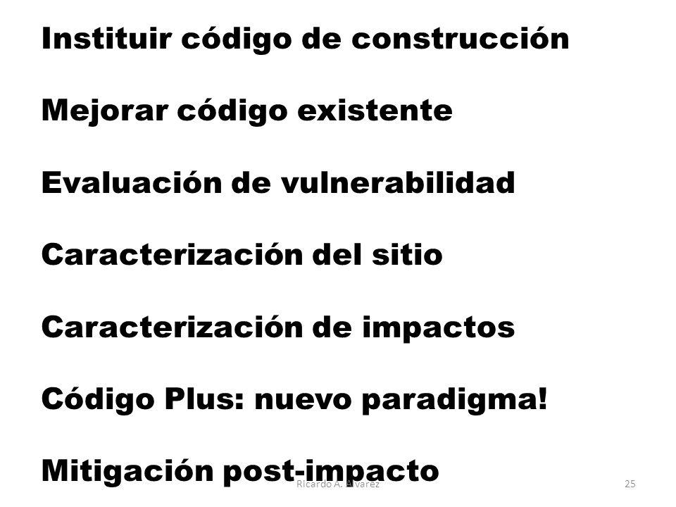 Instituir código de construcción Mejorar código existente Evaluación de vulnerabilidad Caracterización del sitio Caracterización de impactos Código Plus: nuevo paradigma.