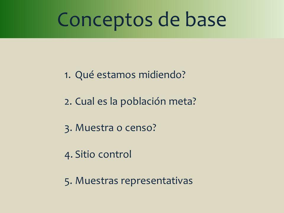 Conceptos de base 1.Qué estamos midiendo? 2.Cual es la población meta? 3.Muestra o censo? 4.Sitio control 5.Muestras representativas