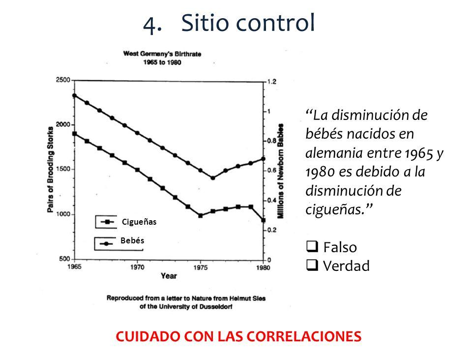 CUIDADO CON LAS CORRELACIONES 4.Sitio control Cigueñas Bebés La disminución de bébés nacidos en alemania entre 1965 y 1980 es debido a la disminución