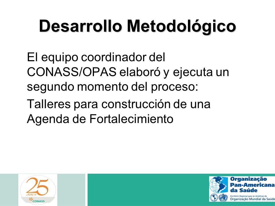 Desarrollo Metodológico El equipo coordinador del CONASS/OPAS elaboró y ejecuta un segundo momento del proceso: Talleres para construcción de una Agen