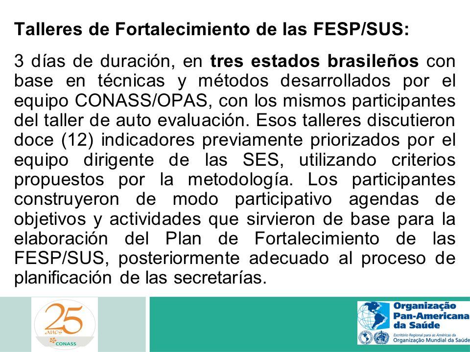 Talleres de Fortalecimiento de las FESP/SUS: 3 días de duración, en tres estados brasileños con base en técnicas y métodos desarrollados por el equipo