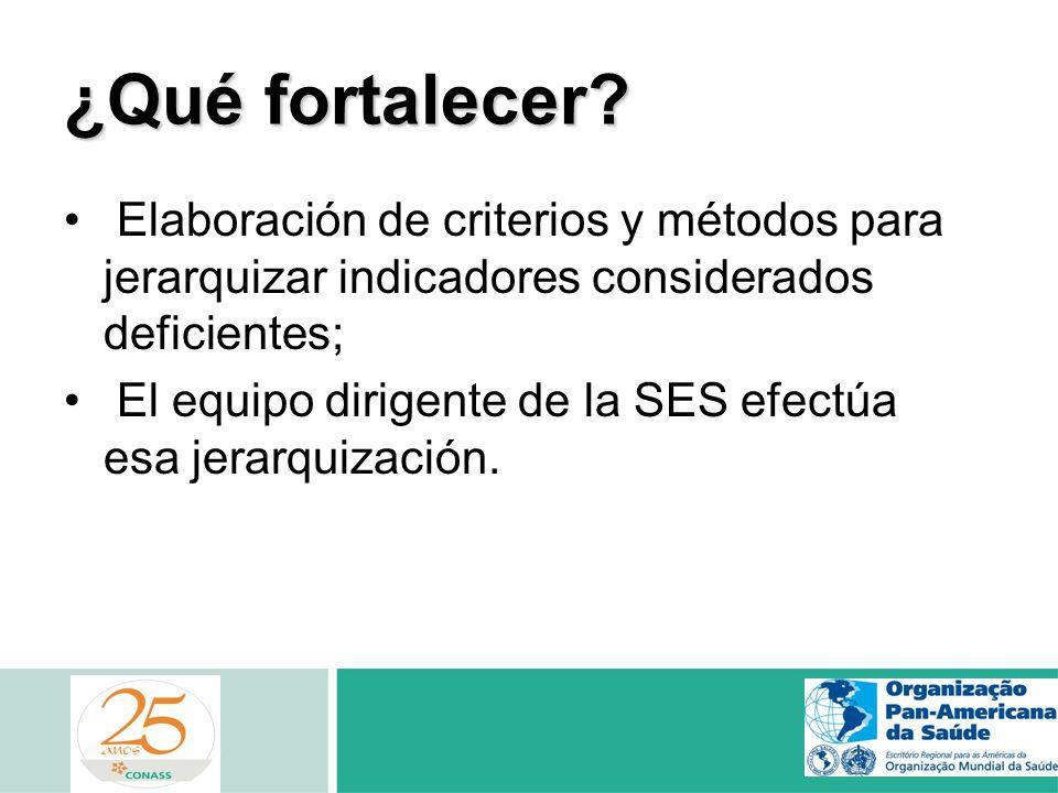 ¿Qué fortalecer? Elaboración de criterios y métodos para jerarquizar indicadores considerados deficientes; El equipo dirigente de la SES efectúa esa j