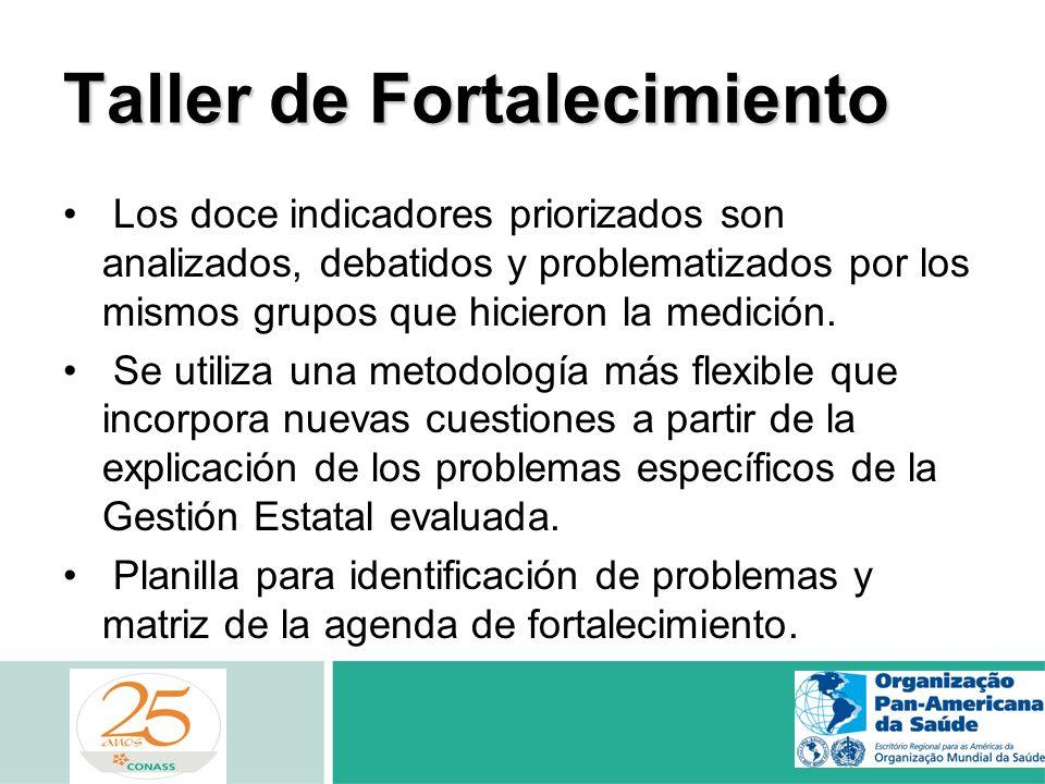 Taller de Fortalecimiento Los doce indicadores priorizados son analizados, debatidos y problematizados por los mismos grupos que hicieron la medición.