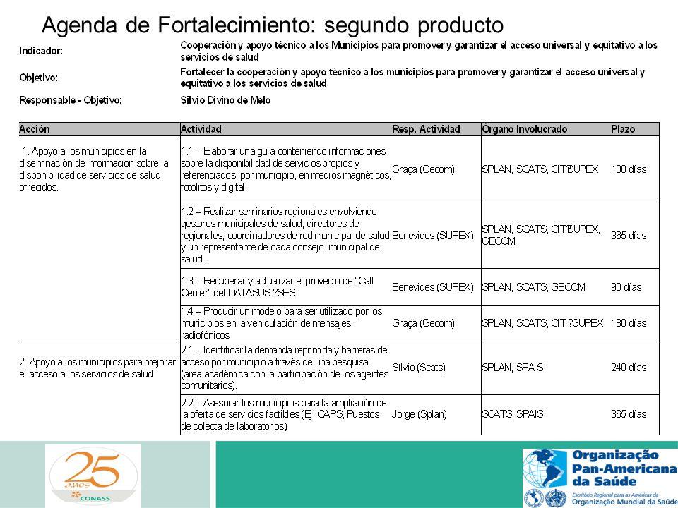 Agenda de Fortalecimiento: segundo producto