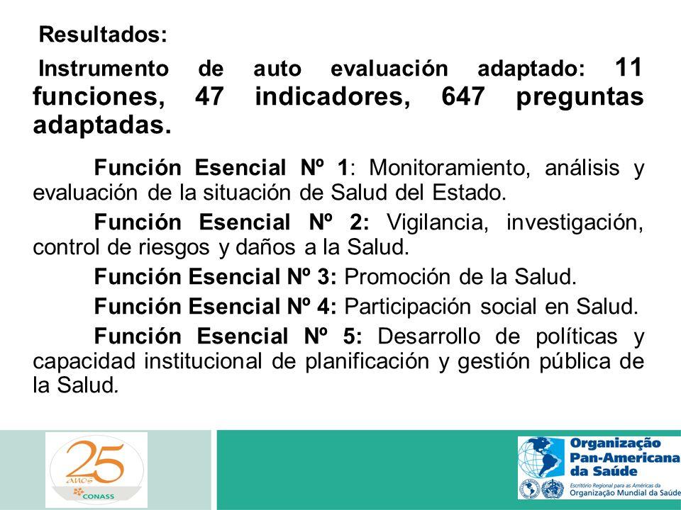 Resultados: Instrumento de auto evaluación adaptado: 11 funciones, 47 indicadores, 647 preguntas adaptadas. Función Esencial Nº 1: Monitoramiento, aná