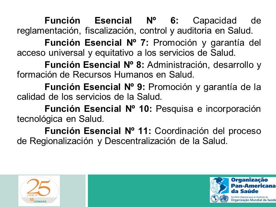 Función Esencial Nº 6: Capacidad de reglamentación, fiscalización, control y auditoria en Salud. Función Esencial Nº 7: Promoción y garantía del acces