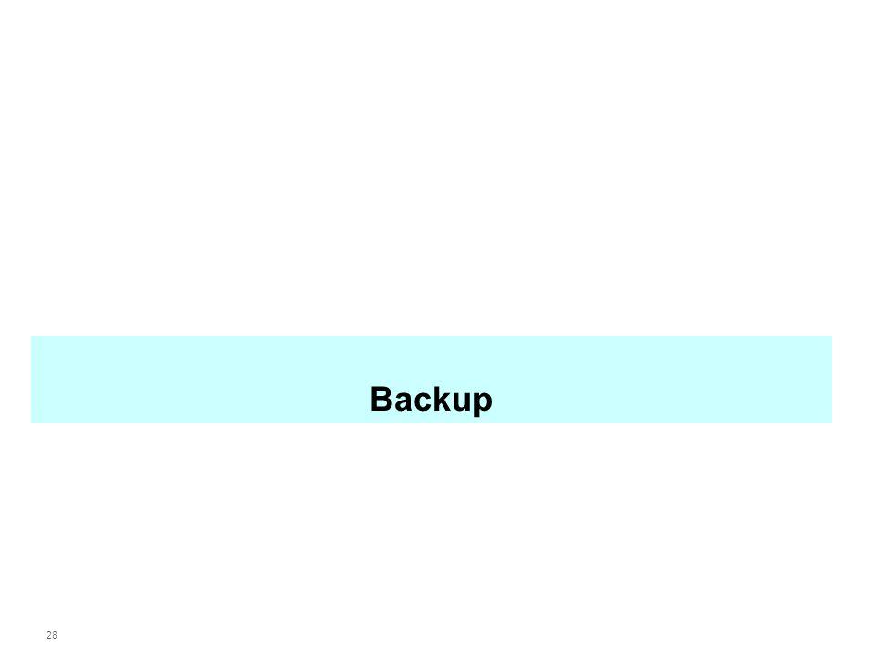 28 Backup