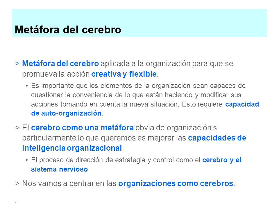 7 Metáfora del cerebro >Metáfora del cerebro aplicada a la organización para que se promueva la acción creativa y flexible.