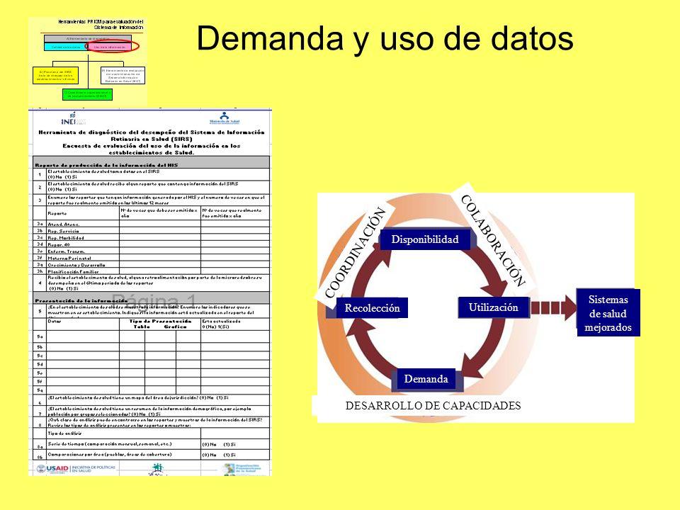 Demanda y uso de datos DESARROLLO DE CAPACIDADES COLABORACIÓN COORDINACIÓN Utilización Recolección Demanda Disponibilidad Sistemas de salud mejorados