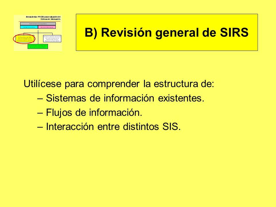 Utilícese para comprender la estructura de: –Sistemas de información existentes. –Flujos de información. –Interacción entre distintos SIS. B) Revisión