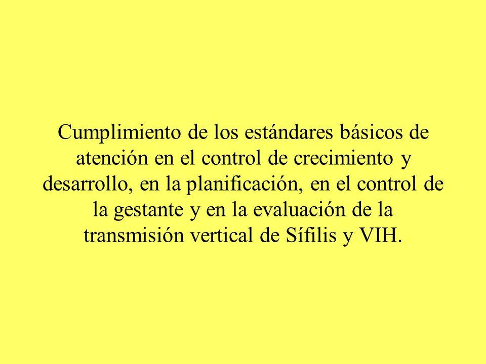 Cumplimiento de los estándares básicos de atención en el control de crecimiento y desarrollo, en la planificación, en el control de la gestante y en l