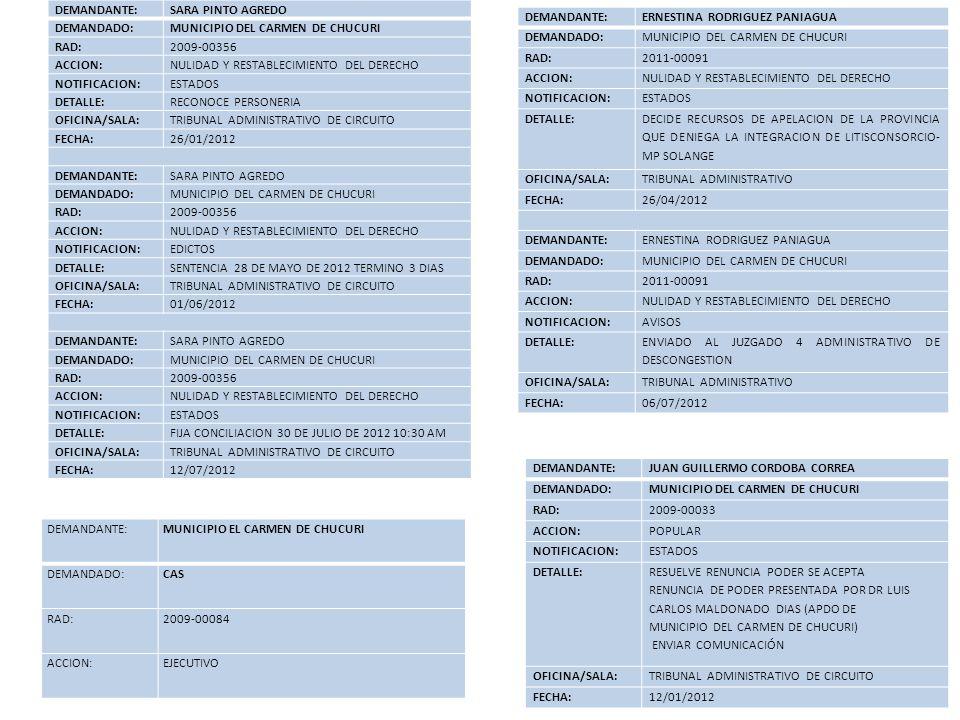 DEMANDANTE:ERNESTINA RODRIGUEZ PANIAGUA DEMANDADO:MUNICIPIO DEL CARMEN DE CHUCURI RAD:2011-00091 ACCION:NULIDAD Y RESTABLECIMIENTO DEL DERECHO NOTIFIC