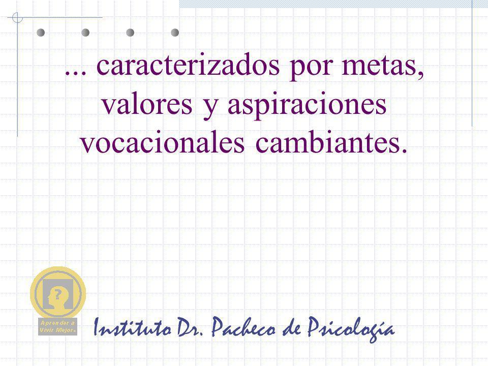 Instituto Dr. Pacheco de Psicología... caracterizados por metas, valores y aspiraciones vocacionales cambiantes.