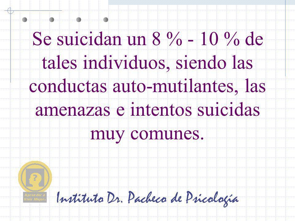 Instituto Dr. Pacheco de Psicología Se suicidan un 8 % - 10 % de tales individuos, siendo las conductas auto-mutilantes, las amenazas e intentos suici