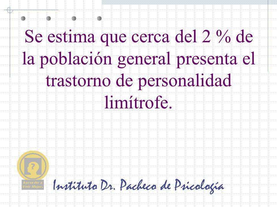 Instituto Dr. Pacheco de Psicología Se estima que cerca del 2 % de la población general presenta el trastorno de personalidad limítrofe.