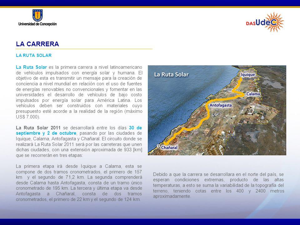 La Ruta Solar es la primera carrera a nivel latinoamericano de vehículos impulsados con energía solar y humana. El objetivo de esta es transmitir un m