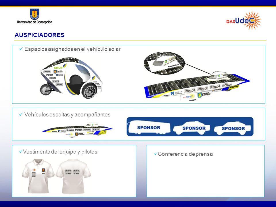AUSPICIADORES Espacios asignados en el vehículo solar Vehículos escoltas y acompañantes Conferencia de prensa Vestimenta del equipo y pilotos
