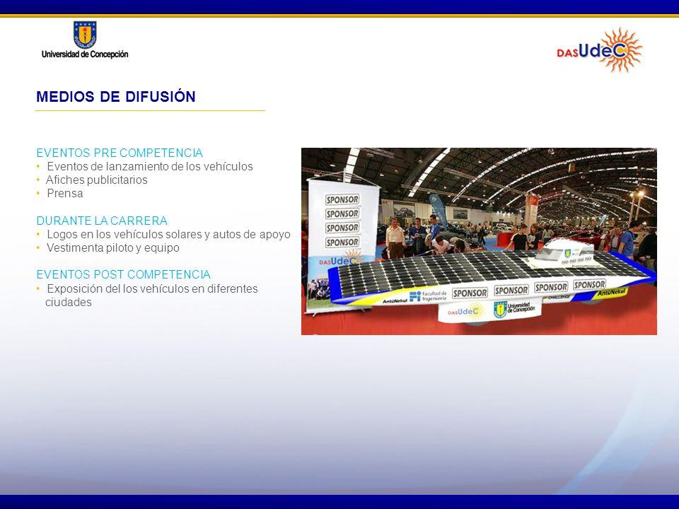 MEDIOS DE DIFUSIÓN EVENTOS PRE COMPETENCIA Eventos de lanzamiento de los vehículos Afiches publicitarios Prensa DURANTE LA CARRERA Logos en los vehícu
