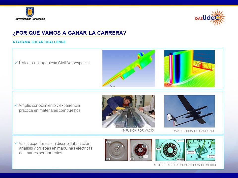 Únicos con ingeniería Civil Aeroespacial. Amplio conocimiento y experiencia práctica en materiales compuestos. Vasta experiencia en diseño, fabricació