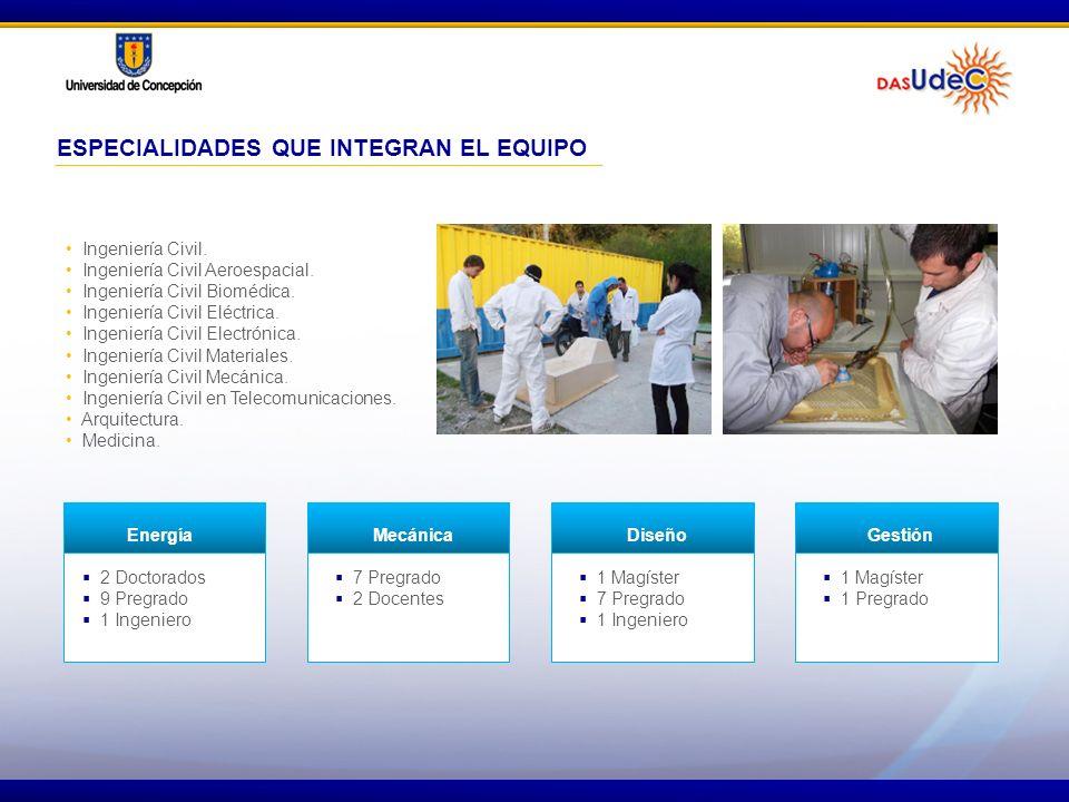 Ingeniería Civil. Ingeniería Civil Aeroespacial. Ingeniería Civil Biomédica. Ingeniería Civil Eléctrica. Ingeniería Civil Electrónica. Ingeniería Civi