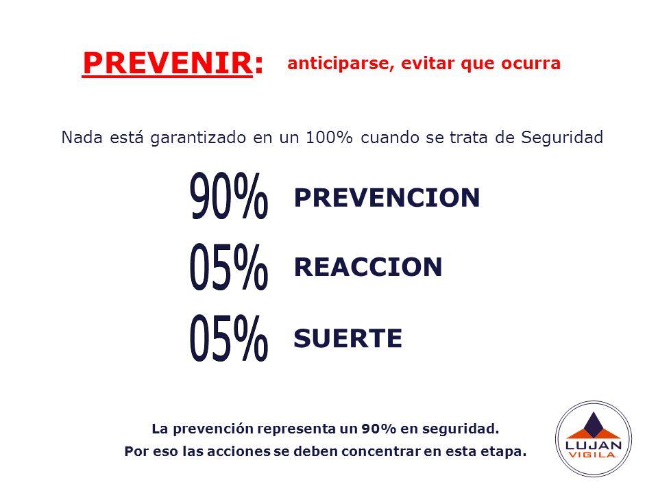 Consejos útiles para la Prevención de Delitos