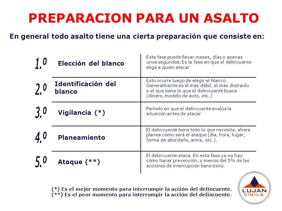 PREVENIR: Nada está garantizado en un 100% cuando se trata de Seguridad PREVENCION REACCION SUERTE La prevención representa un 90% en seguridad.