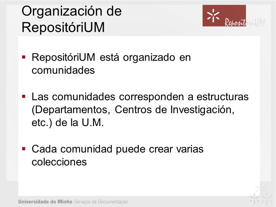 Organización de RepositóriUM RepositóriUM está organizado en comunidades Las comunidades corresponden a estructuras (Departamentos, Centros de Investigación, etc.) de la U.M.