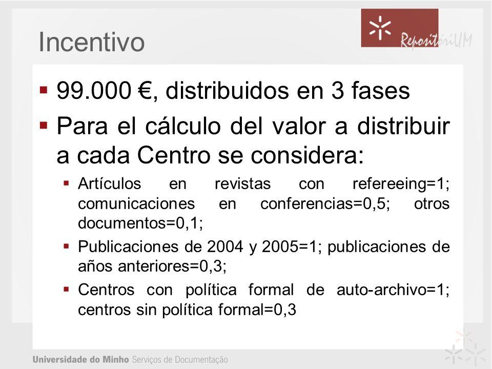 Incentivo 99.000, distribuidos en 3 fases Para el cálculo del valor a distribuir a cada Centro se considera: Artículos en revistas con refereeing=1; comunicaciones en conferencias=0,5; otros documentos=0,1; Publicaciones de 2004 y 2005=1; publicaciones de años anteriores=0,3; Centros con política formal de auto-archivo=1; centros sin política formal=0,3