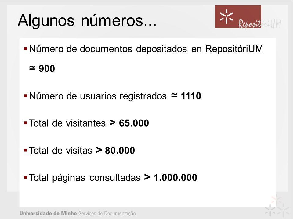 Número de documentos depositados en RepositóriUM 900 Número de usuarios registrados 1110 Total de visitantes > 65.000 Total de visitas > 80.000 Total páginas consultadas > 1.000.000 Algunos números...