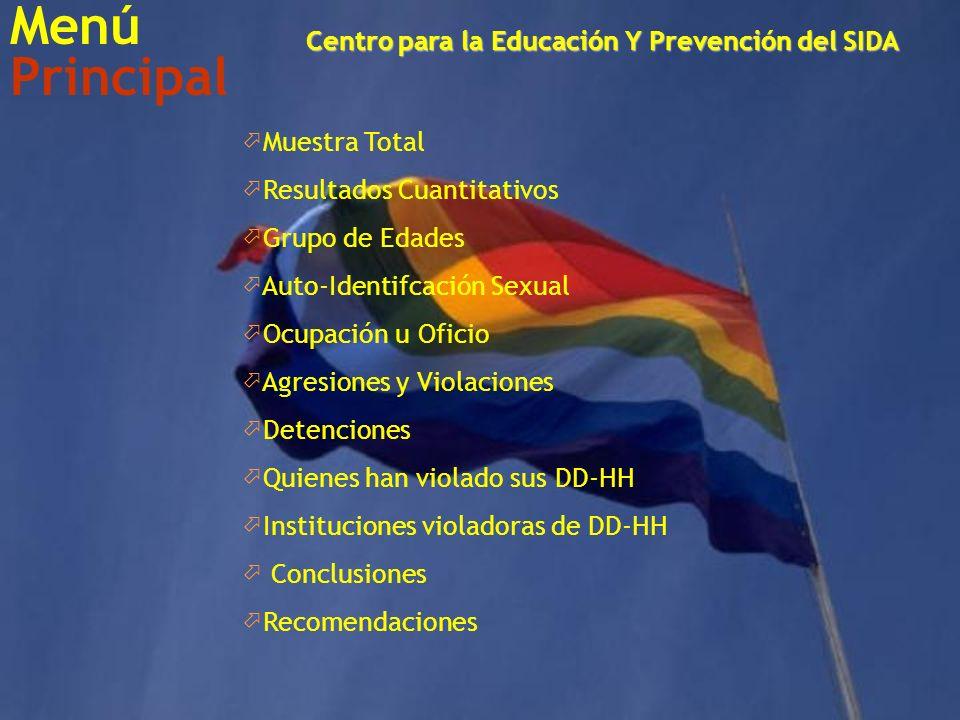 Centro para la Educación Y Prevención del SIDA Centro para la Educación Y Prevención del SIDA Menú Principal Muestra Total Resultados Cuantitativos Gr