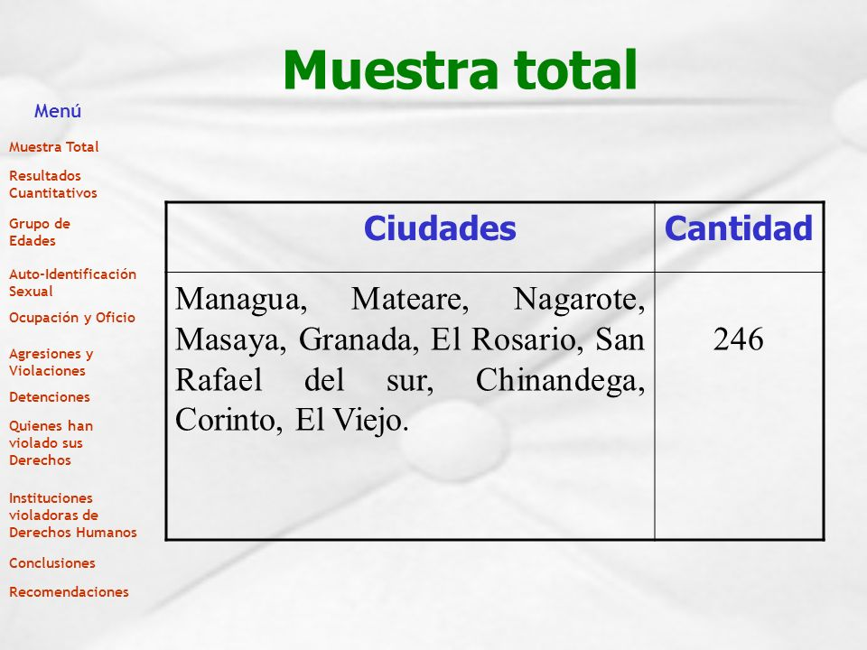 Muestra total CiudadesCantidad Managua, Mateare, Nagarote, Masaya, Granada, El Rosario, San Rafael del sur, Chinandega, Corinto, El Viejo. 246 Menú Mu