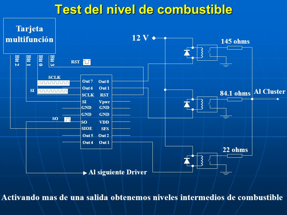 Test del nivel de combustible Out 7 Out 6 SCLK SI GND SIOE Out 5 Out 4 Out 0 Out 1 RST Vpwr GND SO GND VDD SFS Out 2 Out 1 Tarjeta multifunción Bit 0B