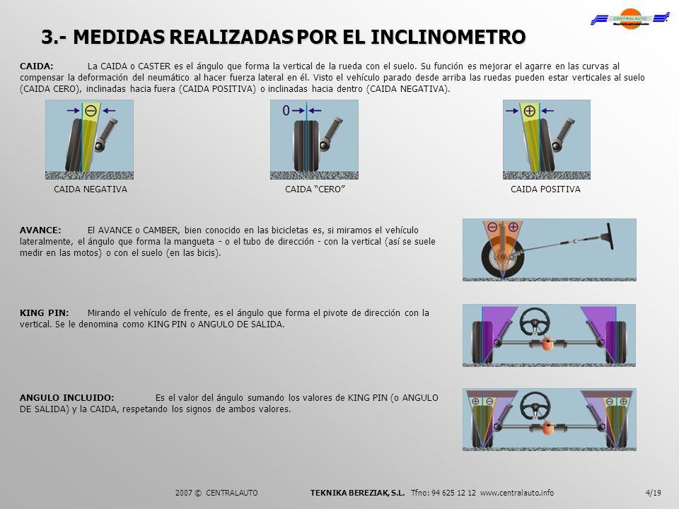 4/19 3.- MEDIDAS REALIZADAS POR EL INCLINOMETRO 2007 © CENTRALAUTO TEKNIKA BEREZIAK, S.L. Tfno: 94 625 12 12 www.centralauto.info CAIDA:La CAIDA o CAS