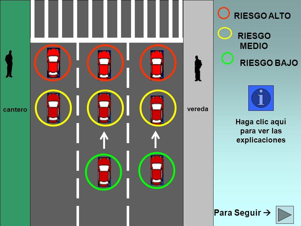 RIESGO ALTO RIESGO MEDIO RIESGO BAJO Haga clic aquí para ver las explicaciones vereda cantero Para Seguir