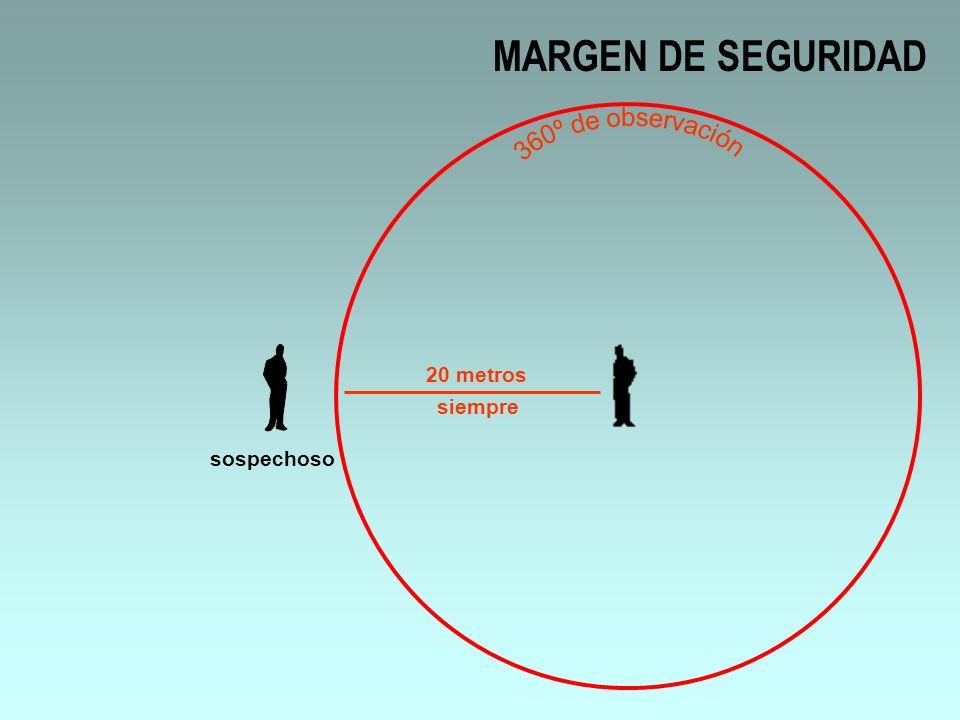 CAMINANDO POR LA CALLE Cuando el sospechoso está cerrando el espacio entre ustedes (p.
