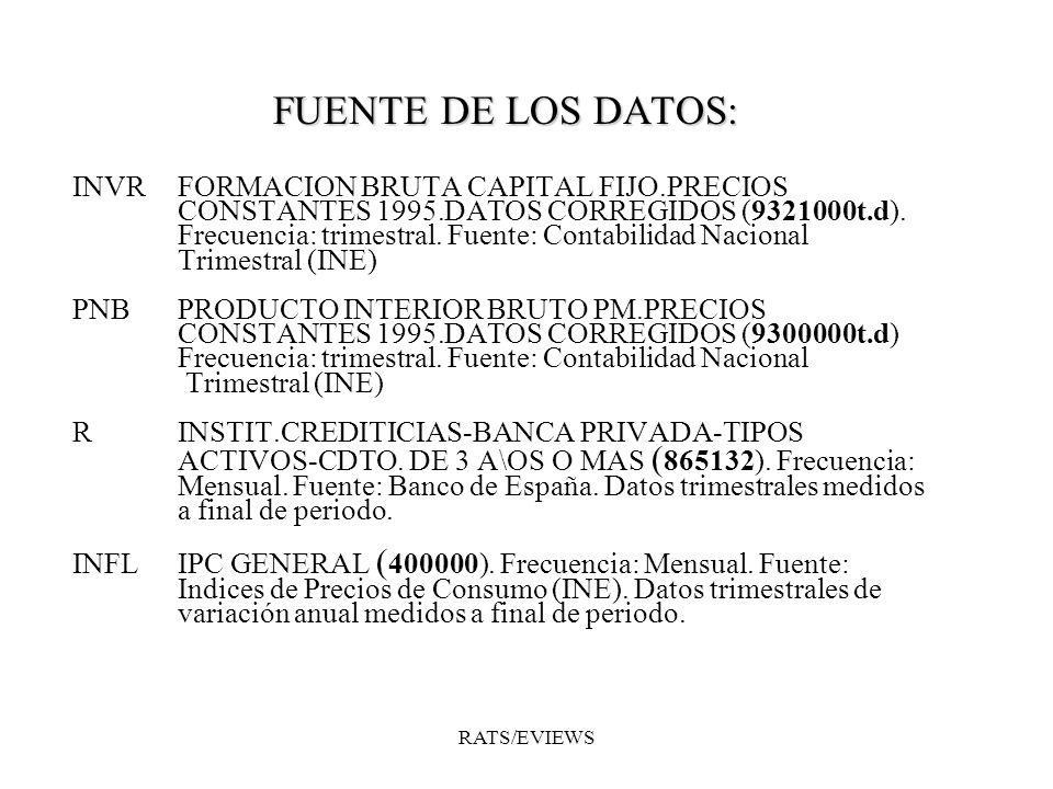 FUENTE DE LOS DATOS: FUENTE DE LOS DATOS: INVRFORMACION BRUTA CAPITAL FIJO.PRECIOS CONSTANTES 1995.DATOS CORREGIDOS (9321000t.d). Frecuencia: trimestr