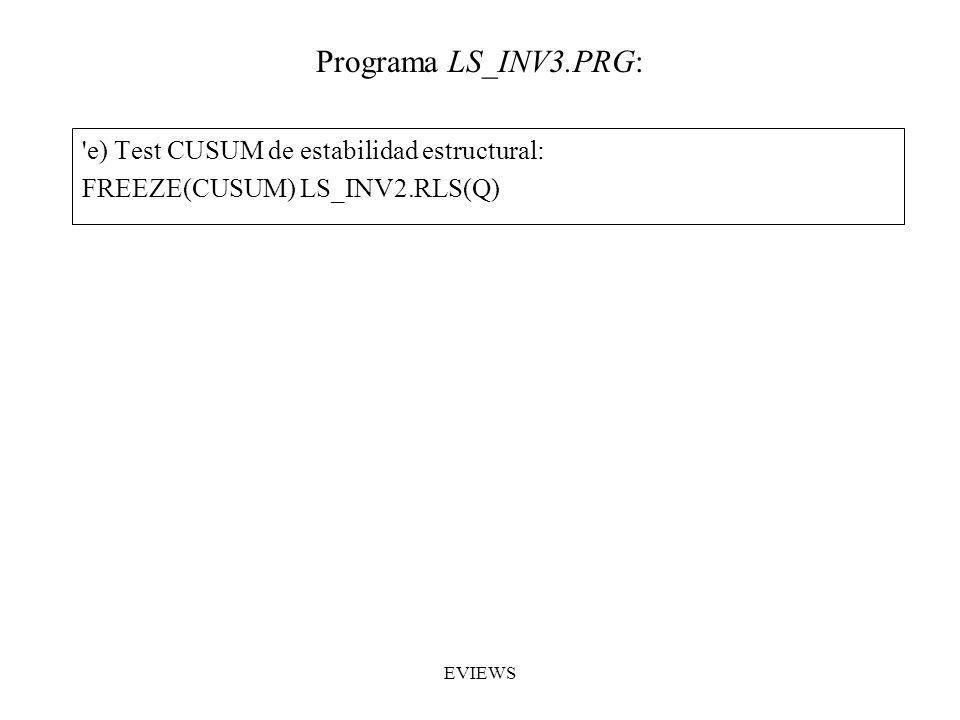 'e) Test CUSUM de estabilidad estructural: FREEZE(CUSUM) LS_INV2.RLS(Q) Programa LS_INV3.PRG: EVIEWS