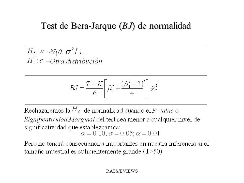 Test de Bera-Jarque (BJ) de normalidad RATS/EVIEWS